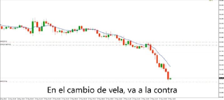 Vídeo ejemplo de trades el 16/12/2013 (DJ) y 17/12/2013 (AUD/JPY)
