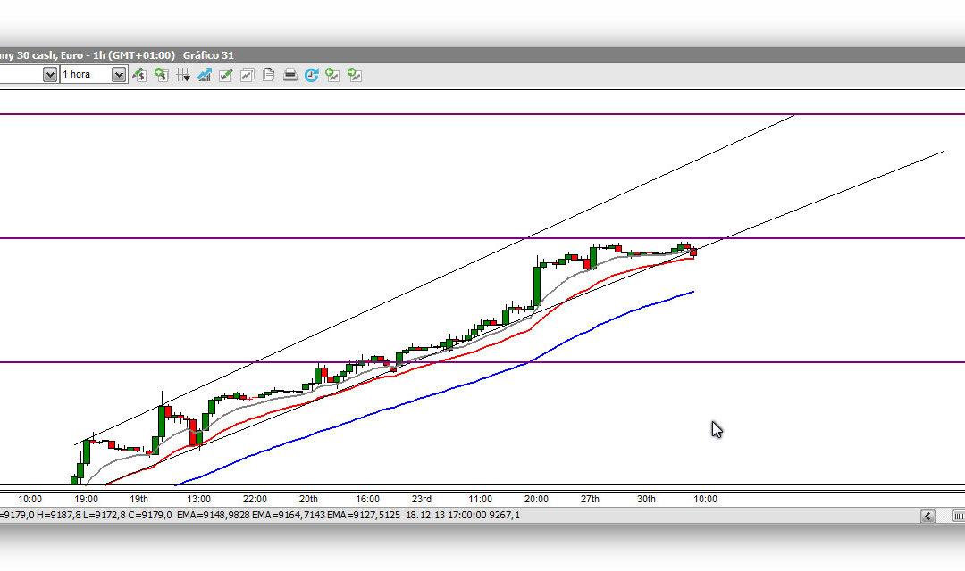 Trading 2013: El último lunes