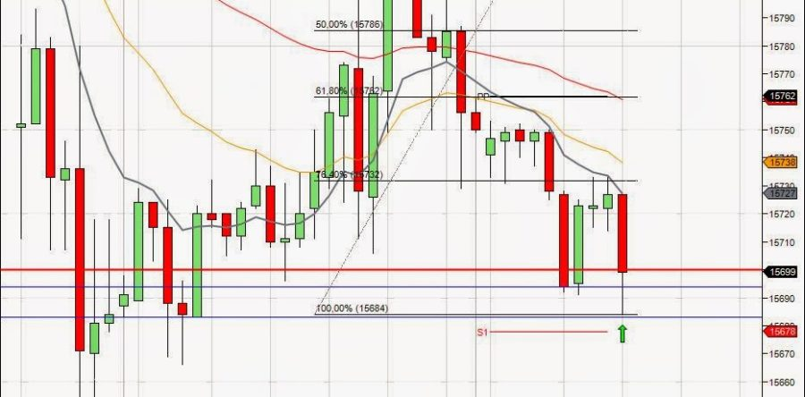 Mi camino diario en el trading: Día 7 (30/01/2014)