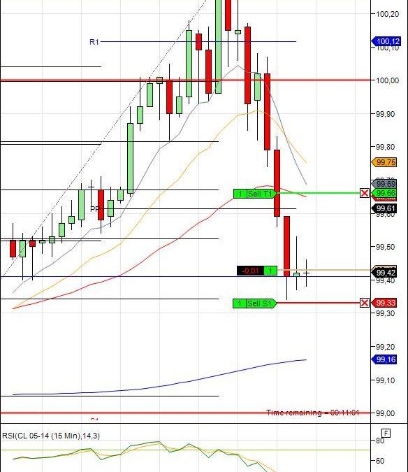 Mi camino diario en el trading: Día 44 (24/03/2014)