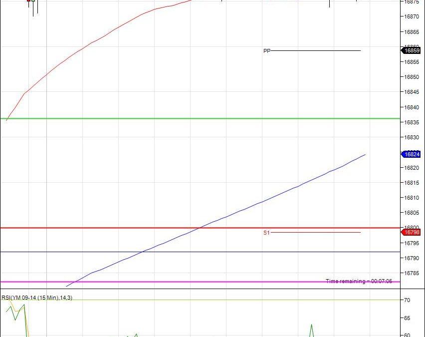 Mi camino diario en el trading: día 107 (02/07/2014)