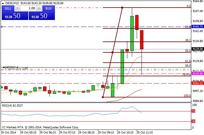 Mi camino diario en el trading: día 169 (29/10/2014) – Estadística