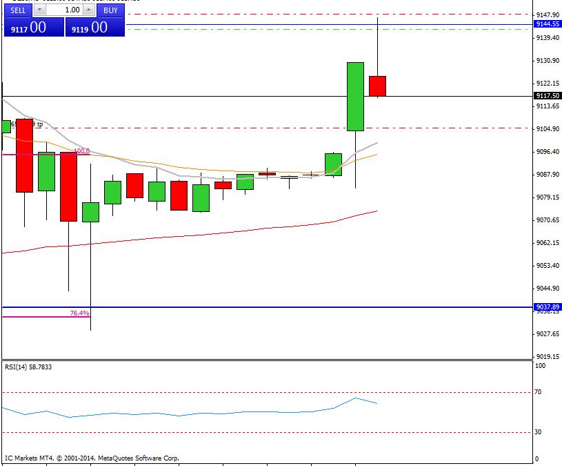 Mi camino diario en el trading: día 170 (30/10/2014) – Sumando y restando