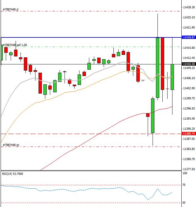 Mi camino diario en el trading: día 239 (02/03/2015) – ¿Ajustando demasiado los stops?