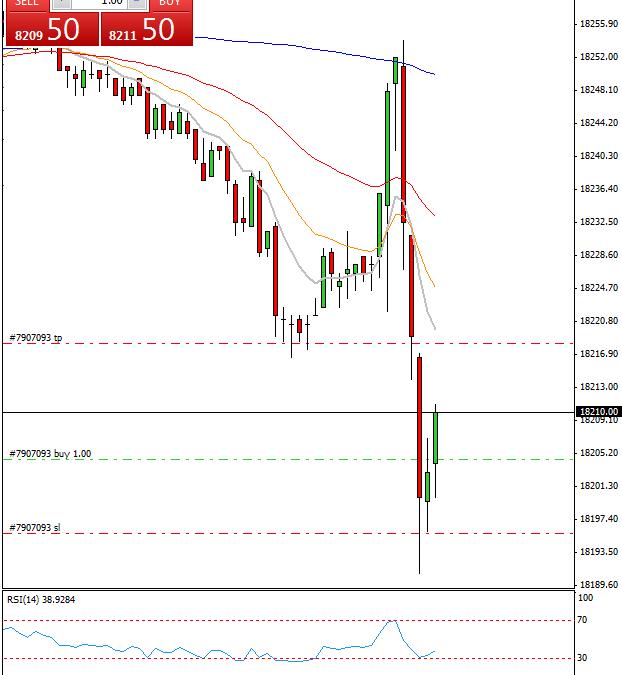 Mi camino diario en el trading: día 240 (03/03/2015) – Confusión en los #mercados