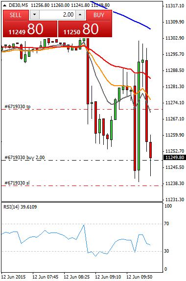 Mi camino diario en el trading: día 293 (12/06/2015) – Hay que resolver el tema del #trading con #even