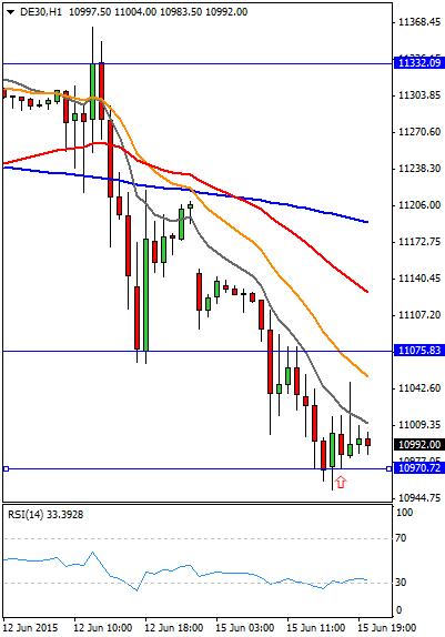 Mi camino diario en el trading: día 294 (15/06/2015) – ¿Hay que ser menos exigente con nuestros patrones de #trading?