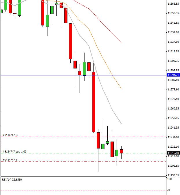 Mi camino diario en el trading: día 287 (04/06/2015) – Menudo día de #trading