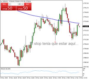 Diario de trading de Sergi, Día 380 operación intradía 1