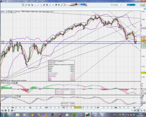 Diario De Trading José / 06 Junio 2012