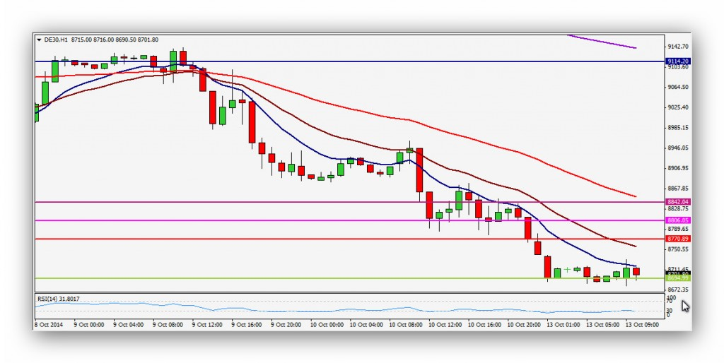CompartirTrading Post Day Trading 2014-10-13 Dax 1 hora