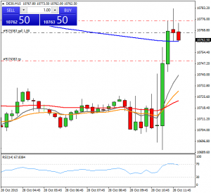 Diario de trading de Sergi, Día 367 operación intradía 1