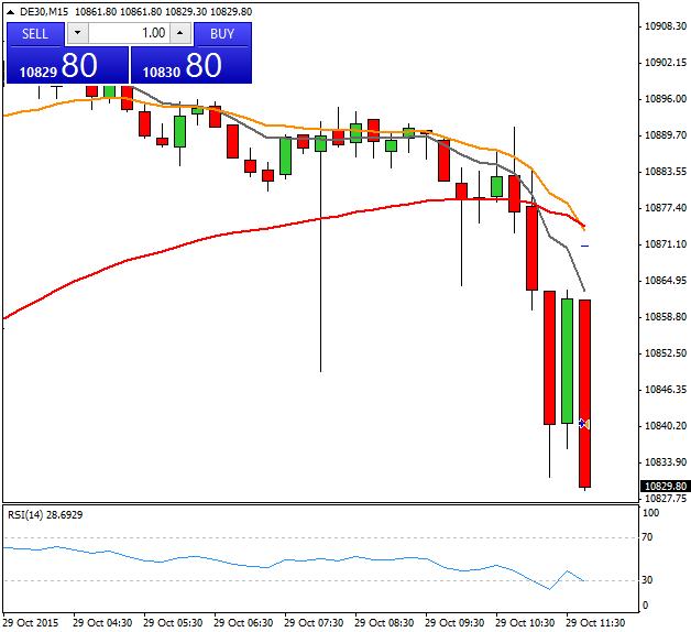 Diario de trading de Sergi, Día 368 operación intradía 1