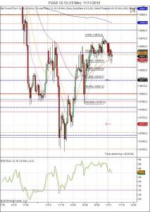 Diario de trading de Sergi, Día 375 sesión DAX