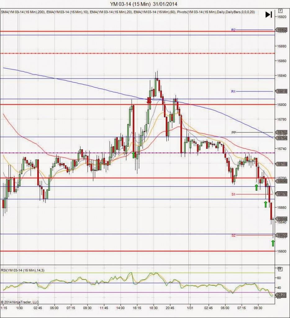 Diario de trading de Sergi, Día 8 operación 4