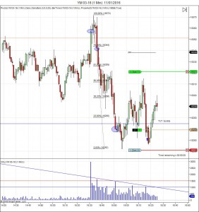 Mi camino en el trading - Diario de trading Sergi: día 397 (11/1/2016)