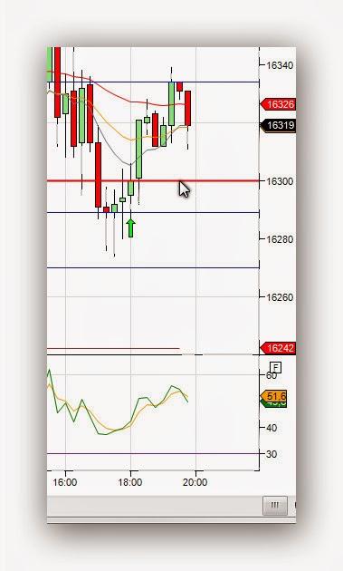 Mi camino en el trading - Diario de trading Sergi (4) (22/01/2014)