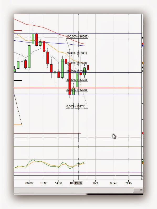 Mi camino en el trading - Diario de trading Sergi (5) (22/01/2014)